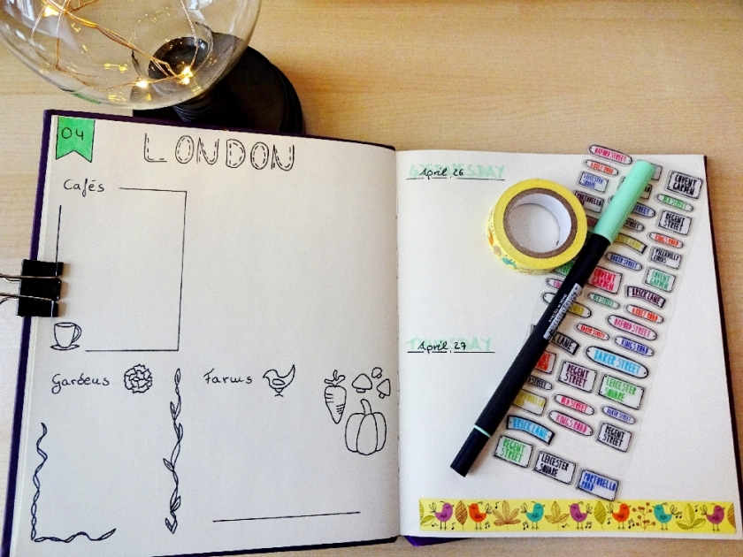 london-travel-journal-setup