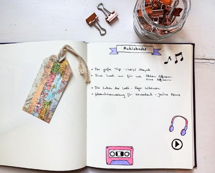 inhalt-listen-reisetagebuch