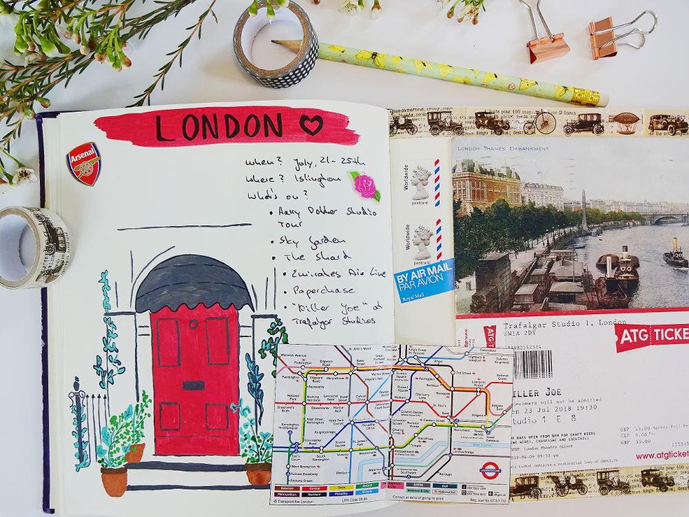 reisetagebuch-ueber-london-mit-postkarten